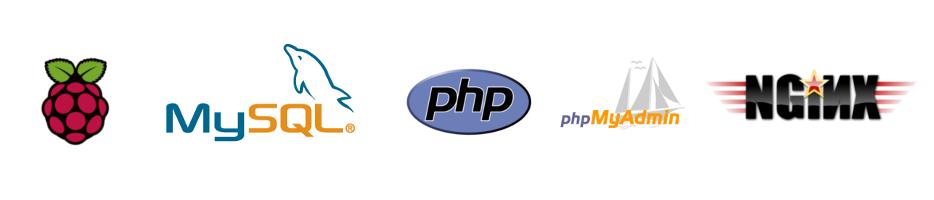 Jak zainstalować Nginx + PHP + MySQL + phpMyAdmin na Raspberry PI (Raspbian) ?