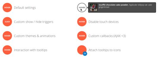 [Skrypty] Tooltipster – czyli jak powinny wyglądać dymki