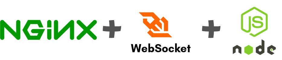 Uruchamiamy aplikację Node.js z WebSocket na serwerze Nginx